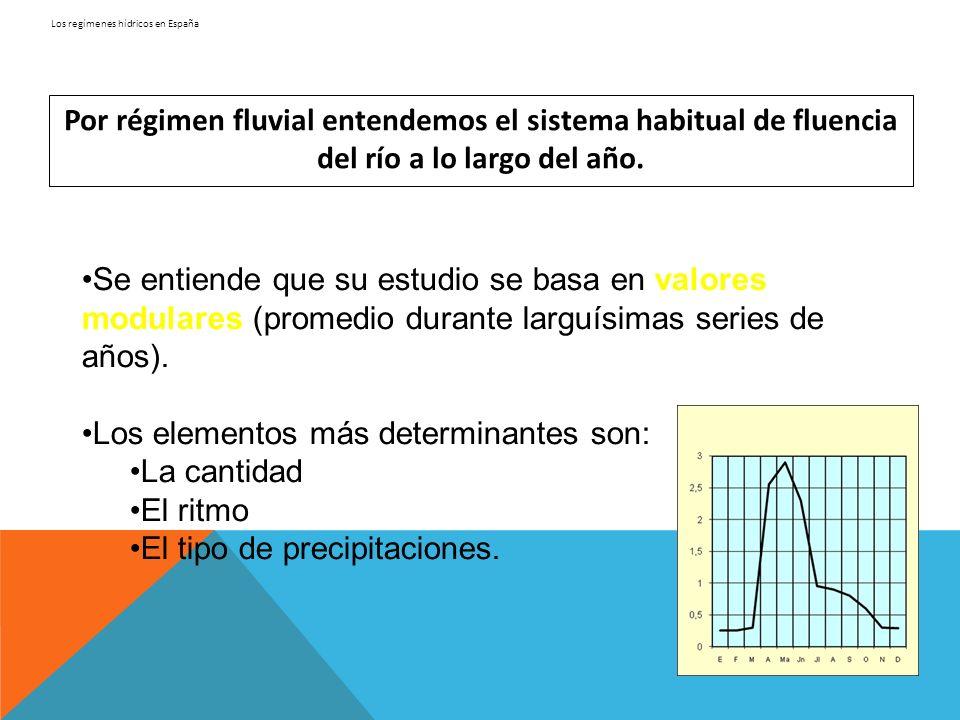 Los regímenes hídricos en España Los regímenes fluviales se representan mediante histogramas, en los que en el eje de abscisas (x) se representan los meses del año y en el de ordenadas (y) los comportamientos mensuales obtenidos de dividir el módulo mensual por el módulo anual: Coeficiente de caudal = Caudal modular mensual Caudal modular anual Por ello, para obtener el caudal modular mensual a partir del coeficiente de caudal y del caudal modular anual, debemos realizar la siguiente operación: Caudal modular mensual = caudal modular anual x coeficiente de caudal