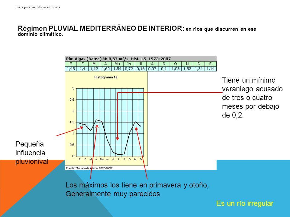 Los regímenes hídricos en España Régimen PLUVIAL MEDITERRÁNEO DE INTERIOR: en ríos que discurren en ese dominio climático. Tiene un mínimo veraniego a