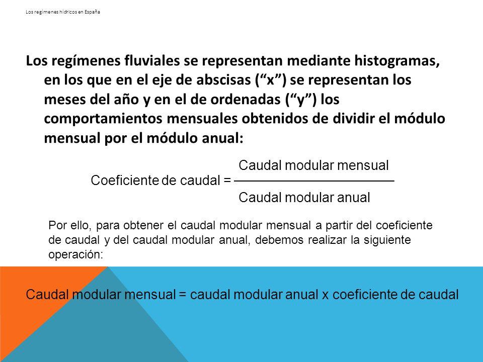 Los regímenes hídricos en España Los regímenes fluviales se representan mediante histogramas, en los que en el eje de abscisas (x) se representan los