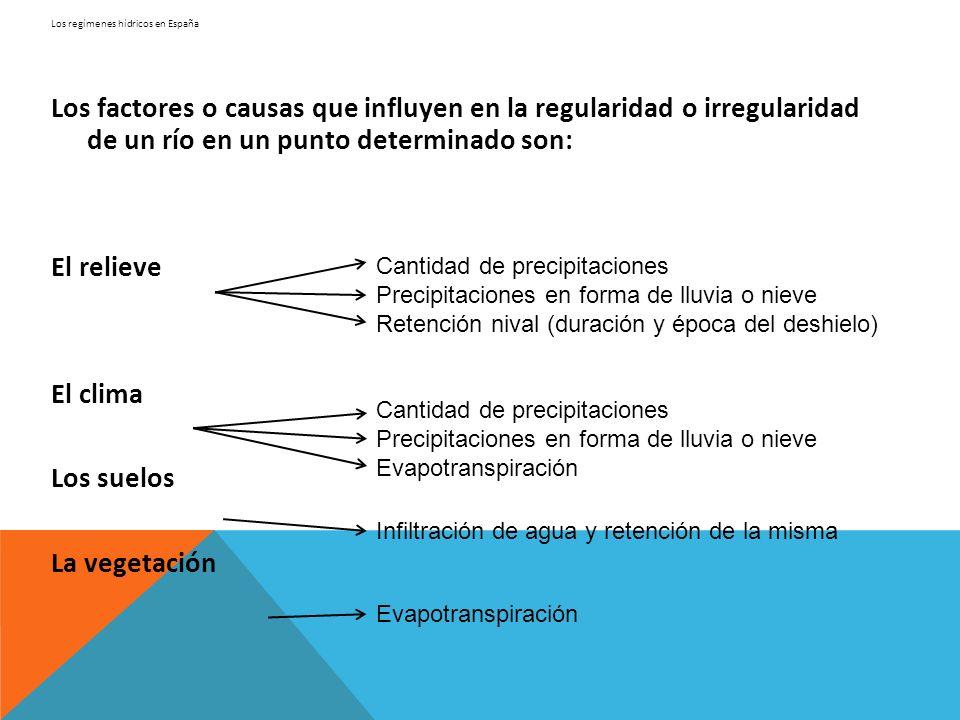 Los regímenes hídricos en España Los regímenes hídricos que vamos a estudiar son: Nival Nivopluvial Pluvionival Pluvial oceánico Pluvial mediterráneo: Catalán-levantino-balear De interior Subtropical o meridional En su caudal interviene la nieve en mayor o menor medida: La retención nival El deshielo Su caudal depende exclusivamente de las precipitaciones en forma de lluvia No obstante, la mayor parte de los ríos Reciben caudales de afluentes que tienen otros regímenes Tienen en su cuenca diversos medios climáticos-regímenes