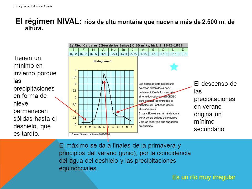 Los regímenes hídricos en España El régimen NIVAL: ríos de alta montaña que nacen a más de 2.500 m. de altura. Tienen un mínimo en invierno porque las
