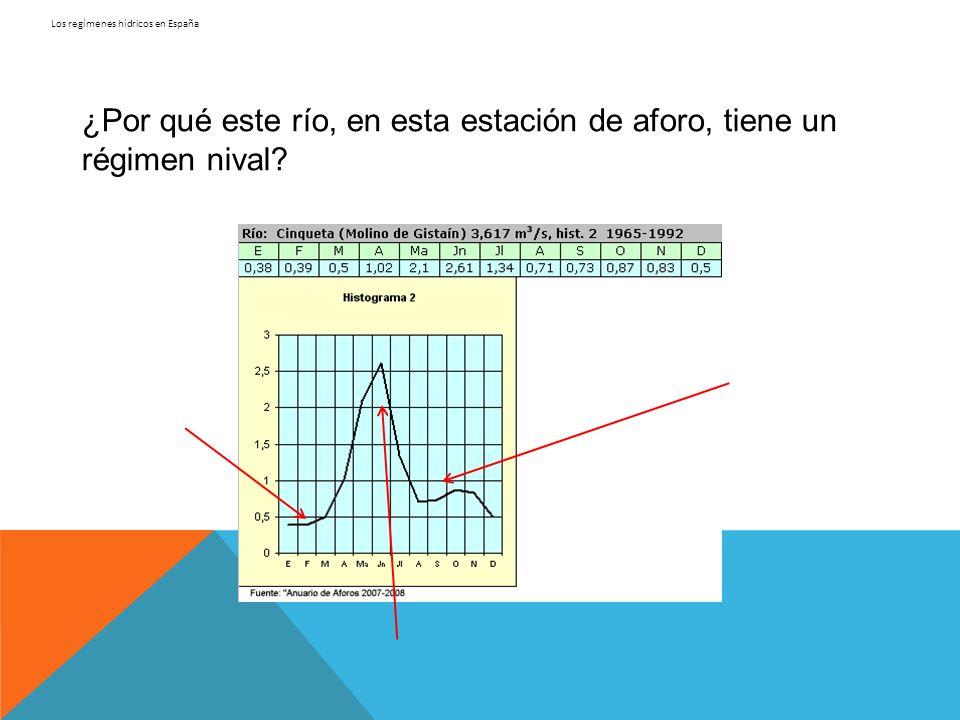 Los regímenes hídricos en España ¿Y este?