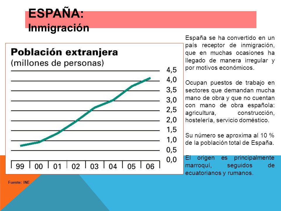 ESPAÑA: Inmigración España se ha convertido en un país receptor de inmigración, que en muchas ocasiones ha llegado de manera irregular y por motivos e