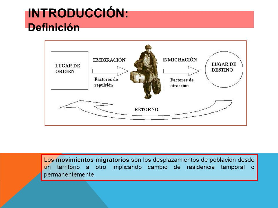 INTRODUCCIÓN: Definición Los movimientos migratorios son los desplazamientos de población desde un territorio a otro implicando cambio de residencia t