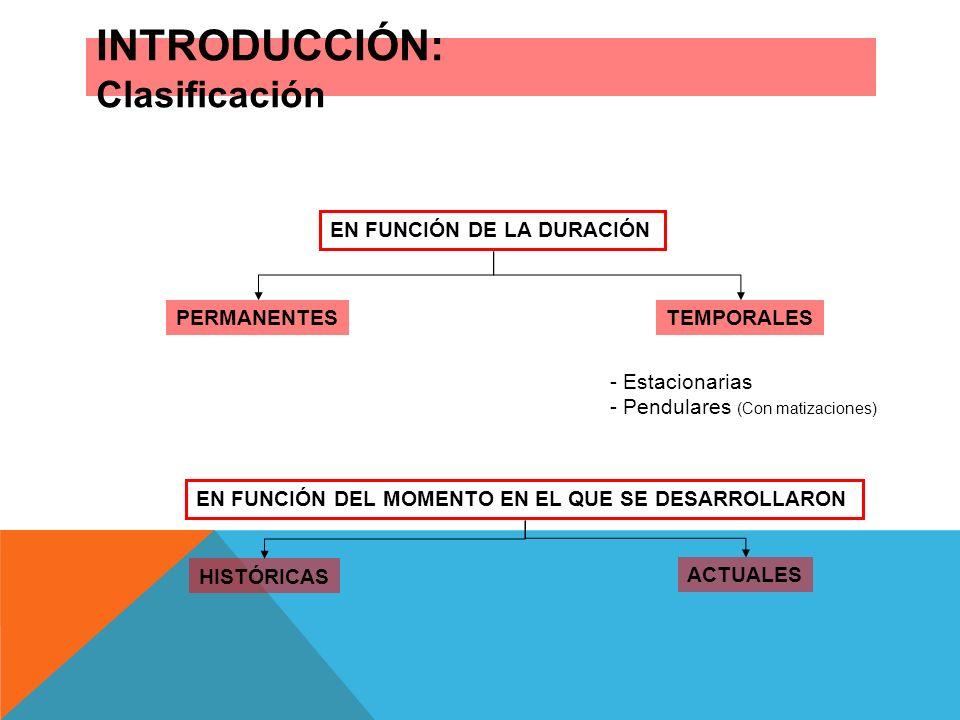 INTRODUCCIÓN: Clasificación EN FUNCIÓN DE LA DURACIÓN PERMANENTESTEMPORALES - Estacionarias - Pendulares (Con matizaciones) EN FUNCIÓN DEL MOMENTO EN