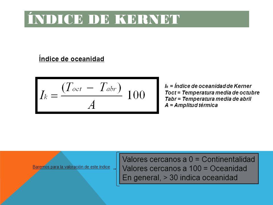 I k = Índice de oceanidad de Kerner Toct = Temperatura media de octubre Tabr = Temperatura media de abril A = Amplitud térmica Baremos para la valoración de este índice Valores cercanos a 0 = Continentalidad Valores cercanos a 100 = Oceanidad En general, > 30 indica oceanidad Índice de oceanidad ÍNDICE DE KERNET