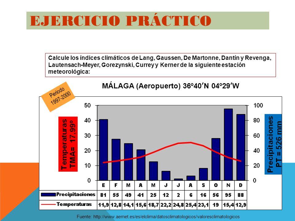 EJERCICIO PRÁCTICO Calcule los índices climáticos de Lang, Gaussen, De Martonne, Dantín y Revenga, Lautensach-Meyer, Gorezynski, Currey y Kerner de la siguiente estación meteorológica: MÁLAGA (Aeropuerto) 36º40N 04º29W Fuente: http://www.aemet.es/es/elclima/datosclimatologicos/valoresclimatologicos