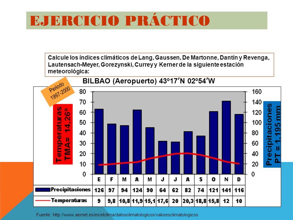 EJERCICIO PRÁCTICO Calcule los índices climáticos de Lang, Gaussen, De Martonne, Dantín y Revenga, Lautensach-Meyer, Gorezynski, Currey y Kerner de la siguiente estación meteorológica: BILBAO (Aeropuerto) 43º17N 02º54W Fuente: http://www.aemet.es/es/elclima/datosclimatologicos/valoresclimatologicos
