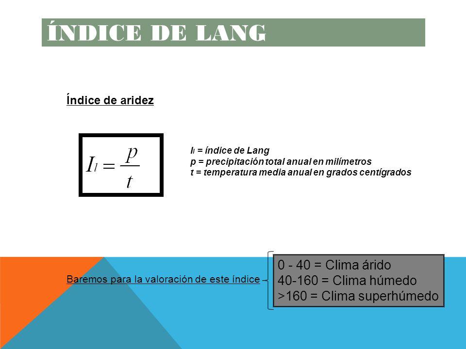 I l = índice de Lang p = precipitación total anual en milímetros t = temperatura media anual en grados centígrados Índice de aridez Baremos para la va