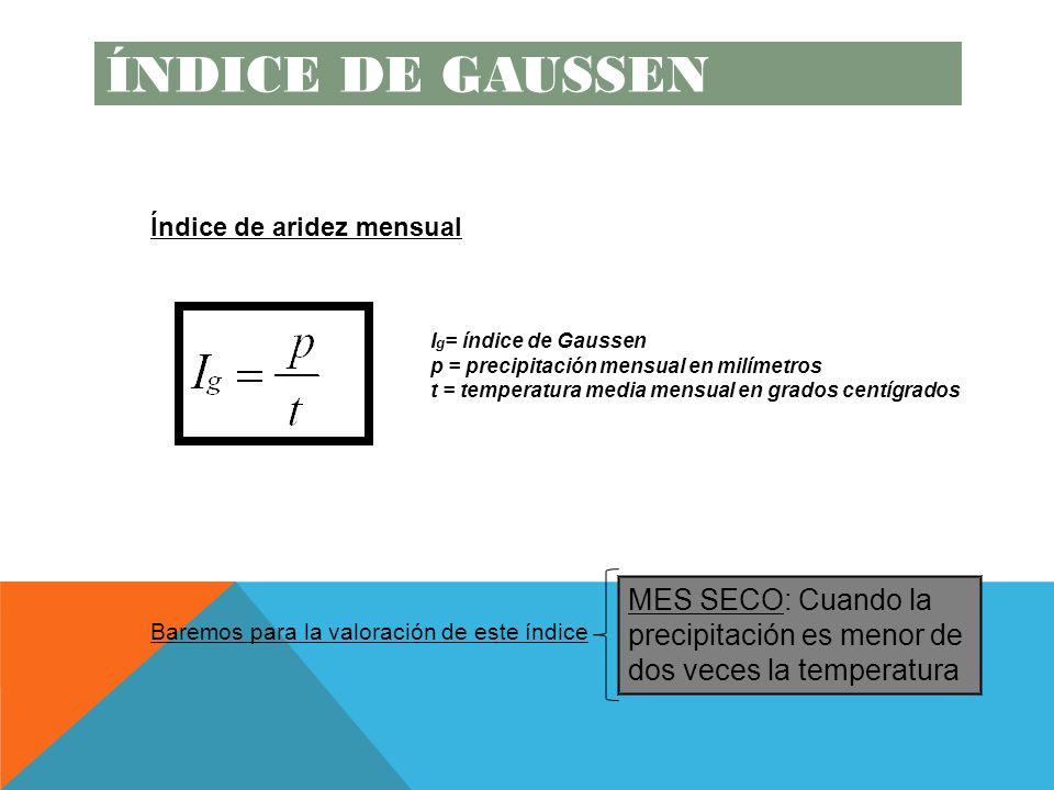 I g = índice de Gaussen p = precipitación mensual en milímetros t = temperatura media mensual en grados centígrados Índice de aridez mensual Baremos p