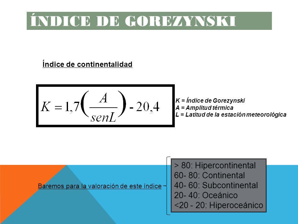 K = Índice de Gorezynski A = Amplitud térmica L = Latitud de la estación meteorológica Baremos para la valoración de este índice > 80: Hipercontinental 60- 80: Continental 40- 60: Subcontinental 20- 40: Oceánico <20 - 20: Hiperoceánico Índice de continentalidad ÍNDICE DE GOREZYNSKI