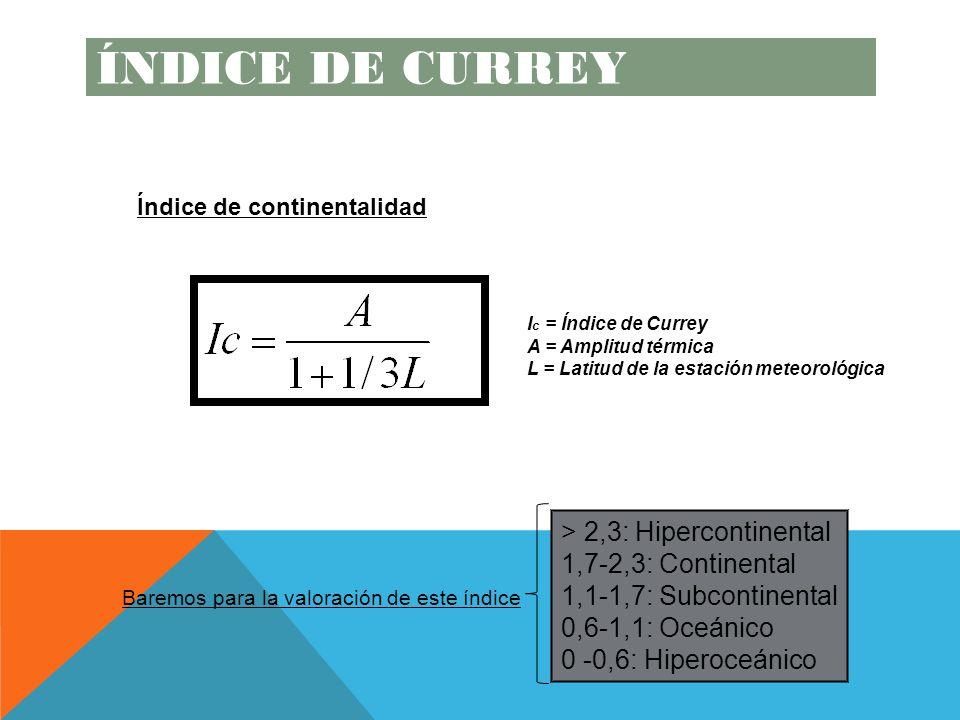 I c = Índice de Currey A = Amplitud térmica L = Latitud de la estación meteorológica Baremos para la valoración de este índice > 2,3: Hipercontinental 1,7-2,3: Continental 1,1-1,7: Subcontinental 0,6-1,1: Oceánico 0 -0,6: Hiperoceánico Índice de continentalidad ÍNDICE DE CURREY