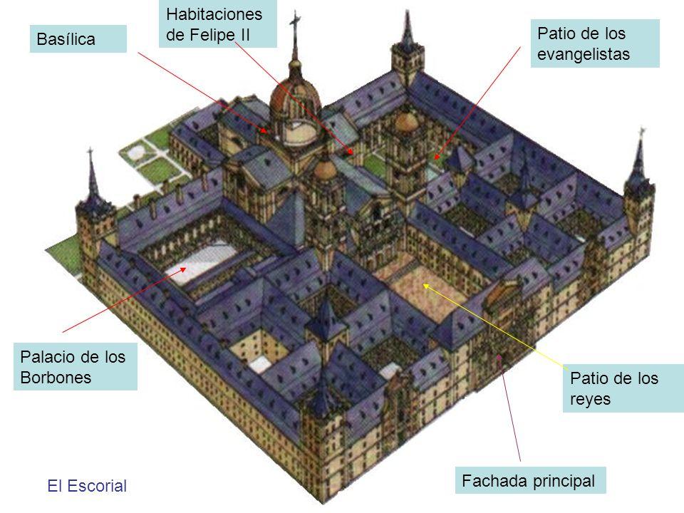El Escorial Patio de los reyes Basílica Palacio de los Borbones Patio de los evangelistas Habitaciones de Felipe II Fachada principal