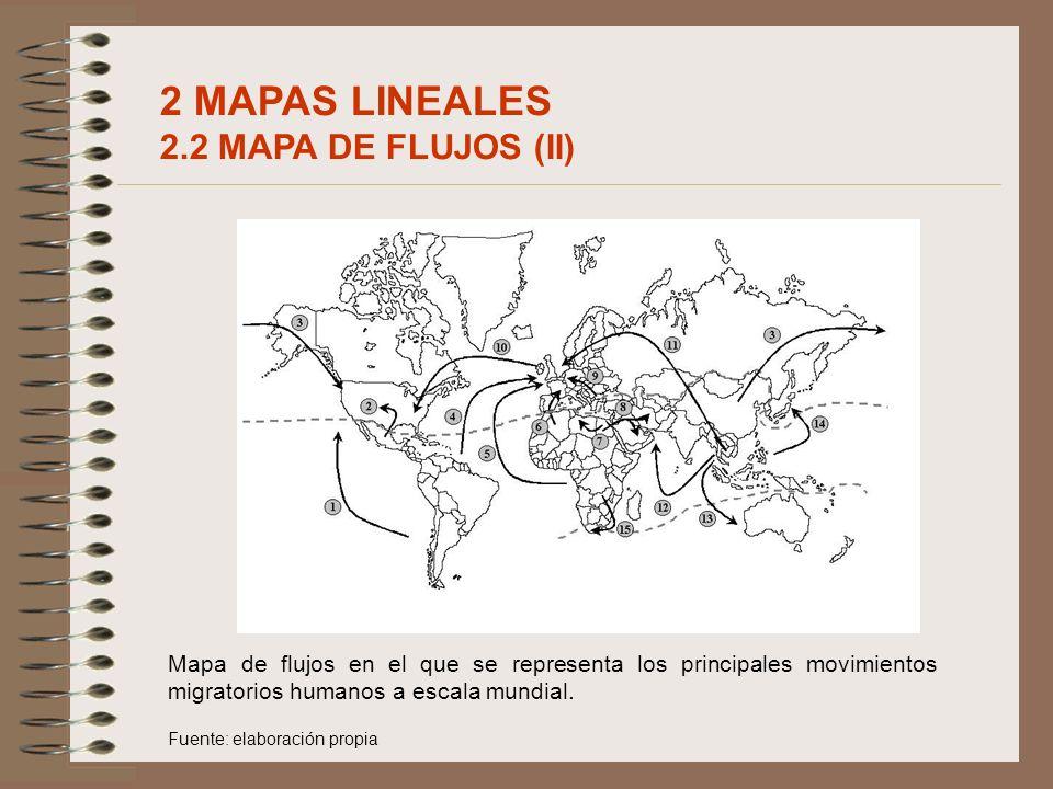Mapa de flujos en el que se representa los principales movimientos migratorios humanos a escala mundial. Fuente: elaboración propia 2 MAPAS LINEALES 2