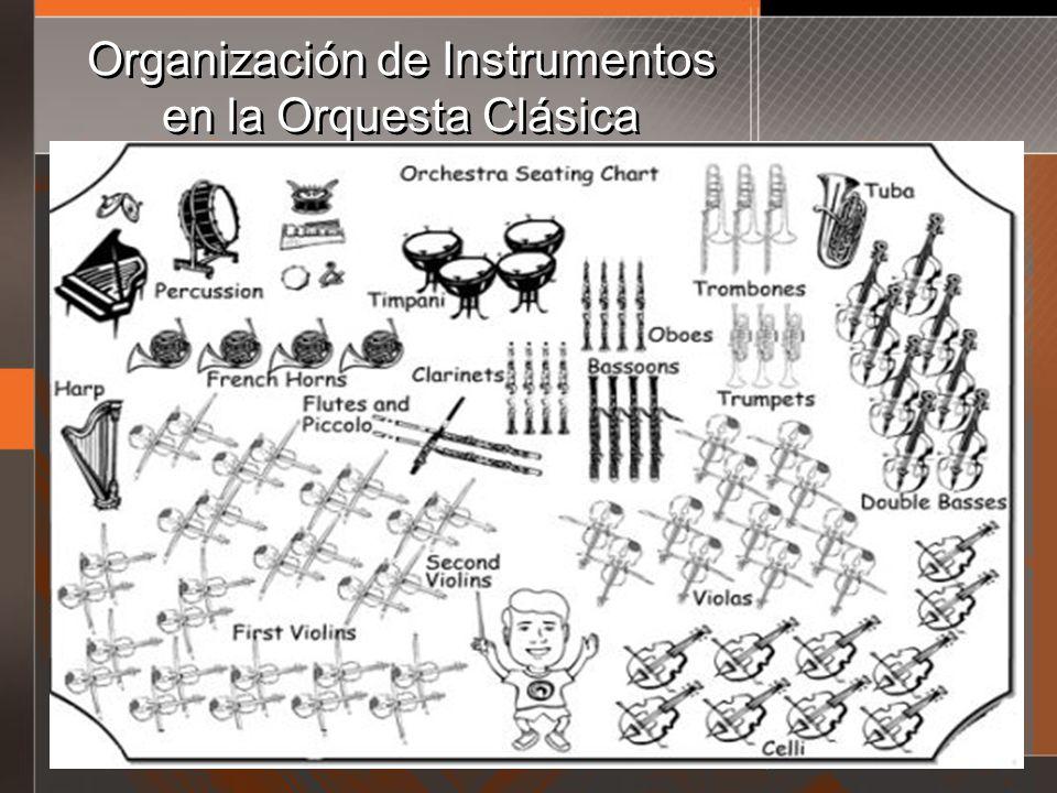 Organización de Instrumentos en la Orquesta Clásica