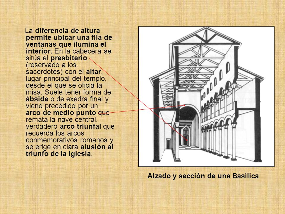 La diferencia de altura permite ubicar una fila de ventanas que ilumina el interior. En la cabecera se sitúa el presbiterio (reservado a los sacerdote