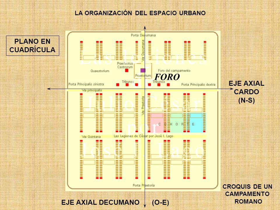 LA ORGANIZACIÓN DEL ESPACIO URBANO CROQUIS DE UN CAMPAMENTO ROMANO EJE AXIAL CARDO (N-S) EJE AXIAL DECUMANO (O-E) FORO PLANO EN CUADRÍCULA