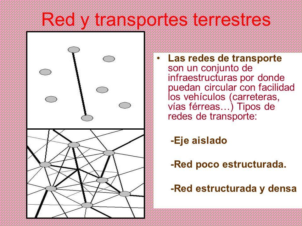 Red y transportes terrestres Las redes de transporte son un conjunto de infraestructuras por donde puedan circular con facilidad los vehículos (carret