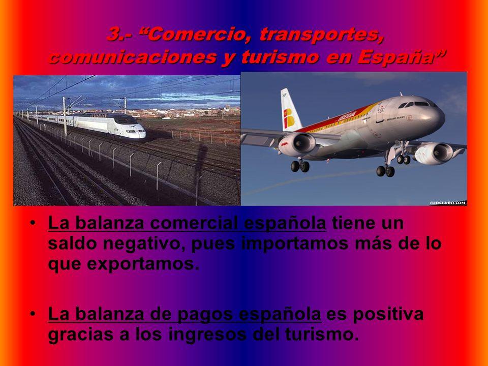 3.- Comercio, transportes, comunicaciones y turismo en España La balanza comercial española tiene un saldo negativo, pues importamos más de lo que exp