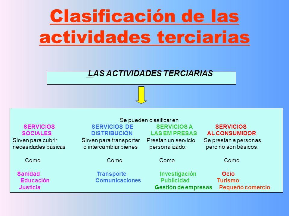 Clasificación de las actividades terciarias LAS ACTIVIDADES TERCIARIAS Se pueden clasificar en SERVICIOS SERVICIOS DE SERVICIOS A SERVICIOS SOCIALES D