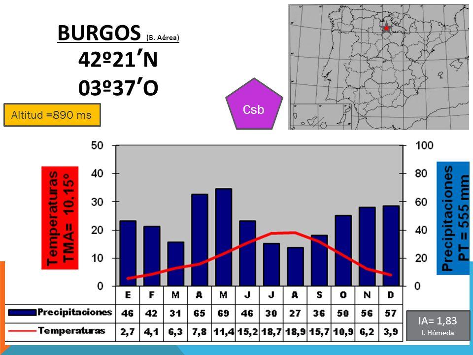 Altitud =890 ms BURGOS (B. Aérea) 42º21N 03º37O Csb IA= 1,83 I. Húmeda