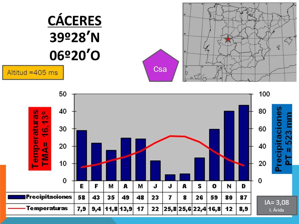 Altitud =405 ms CÁCERES 39º28N 06º20O Csa IA= 3,08 I. Árida