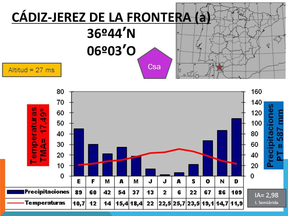 Altitud = 27 ms CÁDIZ-JEREZ DE LA FRONTERA (a) 36º44N 06º03O Csa IA= 2,98 I. Semiárida