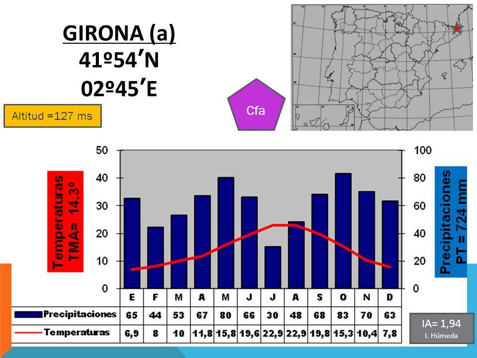 Altitud =127 ms GIRONA (a) 41º54N 02º45E Cfa IA= 1,94 I. Húmeda