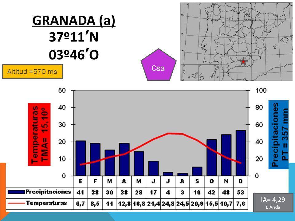 Altitud =570 ms GRANADA (a) 37º11N 03º46O Csa IA= 4,29 I. Árida