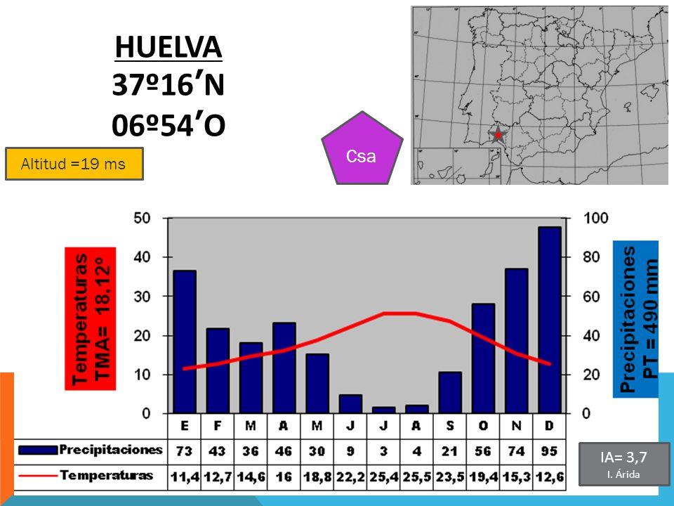 Altitud =19 ms HUELVA 37º16N 06º54O Csa IA= 3,7 I. Árida