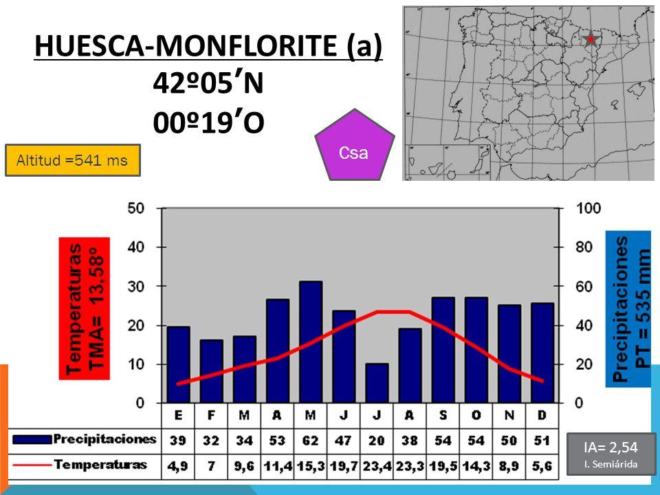 Altitud =541 ms HUESCA-MONFLORITE (a) 42º05N 00º19O Csa IA= 2,54 I. Semiárida
