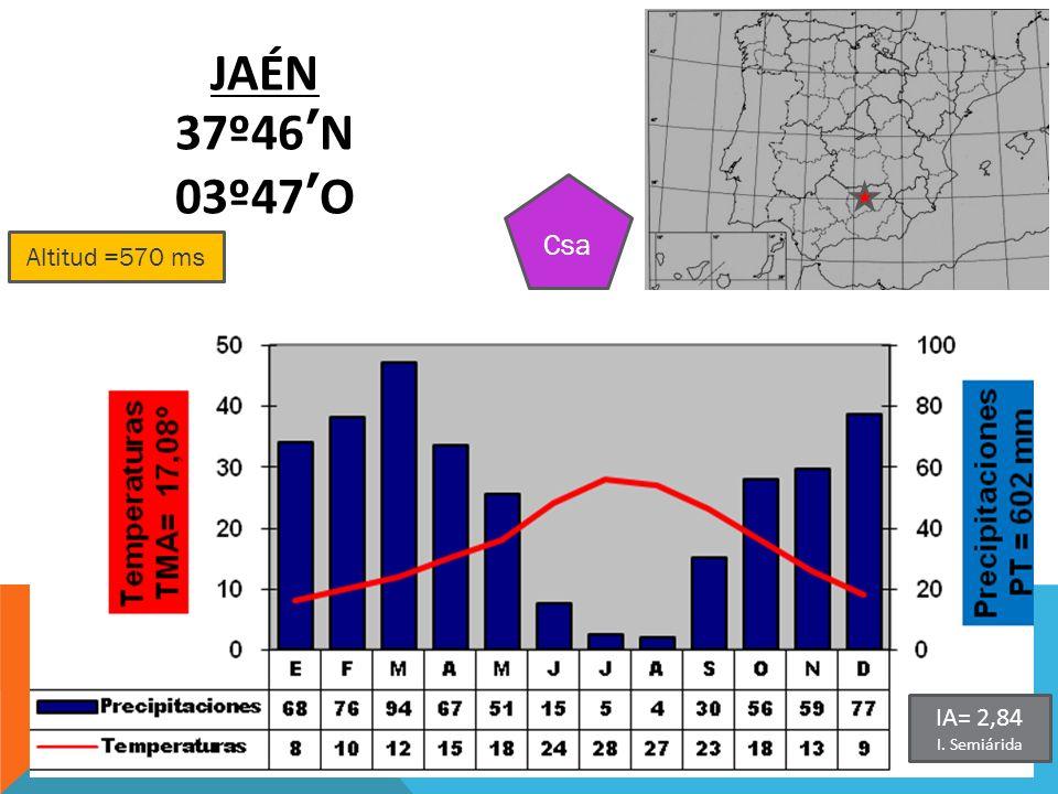 Altitud =570 ms JAÉN 37º46N 03º47O Csa IA= 2,84 I. Semiárida