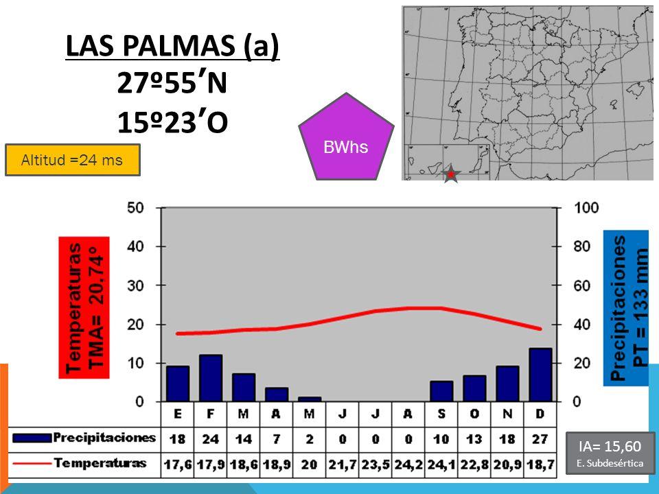 Altitud =24 ms LAS PALMAS (a) 27º55N 15º23O BWhs IA= 15,60 E. Subdesértica