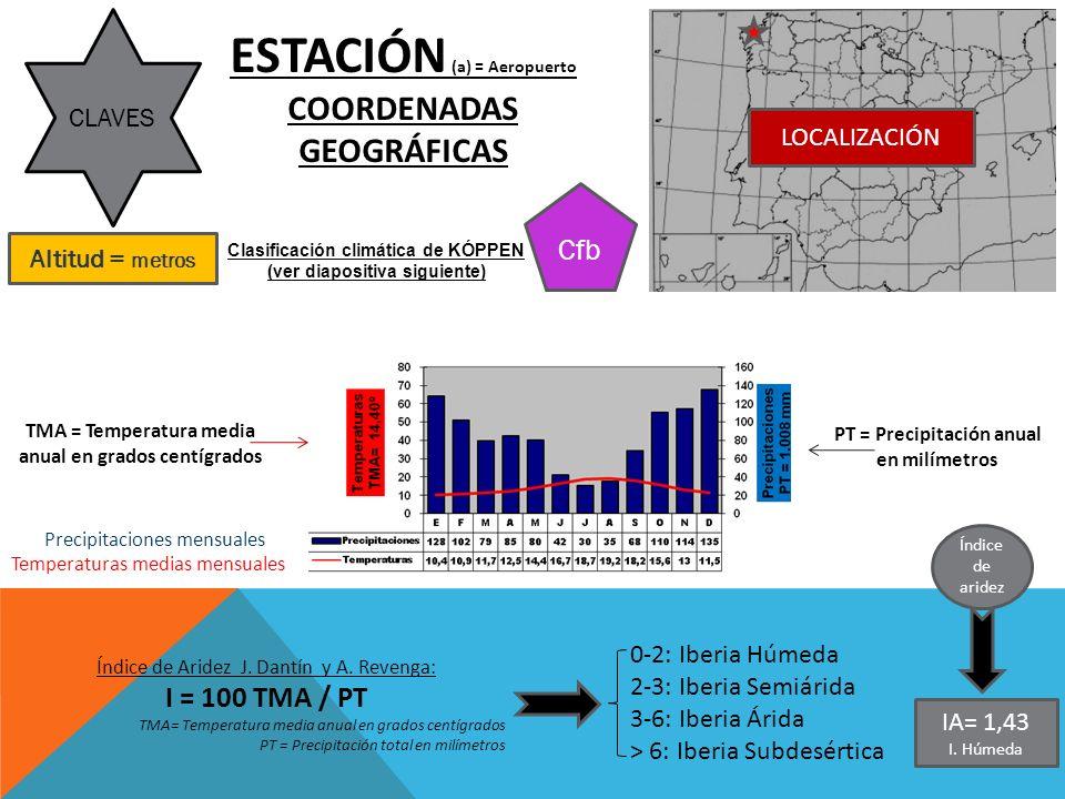 ESTACIÓN (a) = Aeropuerto COORDENADAS GEOGRÁFICAS LOCALIZACIÓN IA= 1,43 I. Húmeda Índice de Aridez J. Dantín y A. Revenga: I = 100 TMA / PT TMA= Tempe