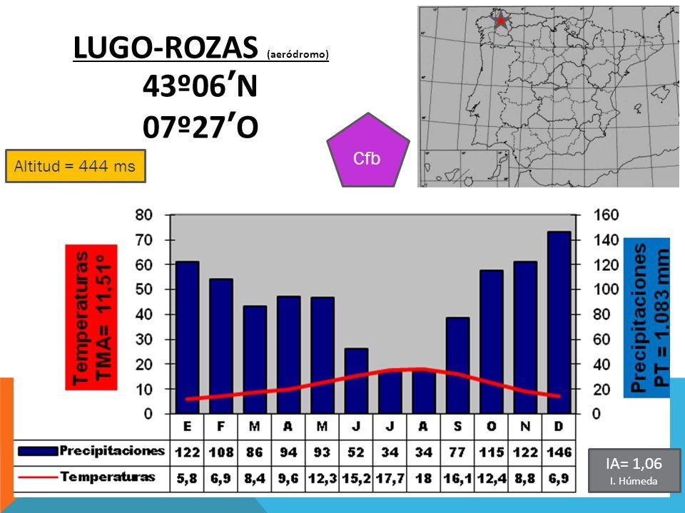 Altitud = 444 ms LUGO-ROZAS (aeródromo) 43º06N 07º27O Cfb IA= 1,06 I. Húmeda