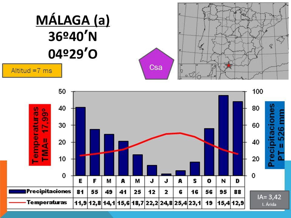 Altitud =7 ms MÁLAGA (a) 36º40N 04º29O Csa IA= 3,42 I. Árida