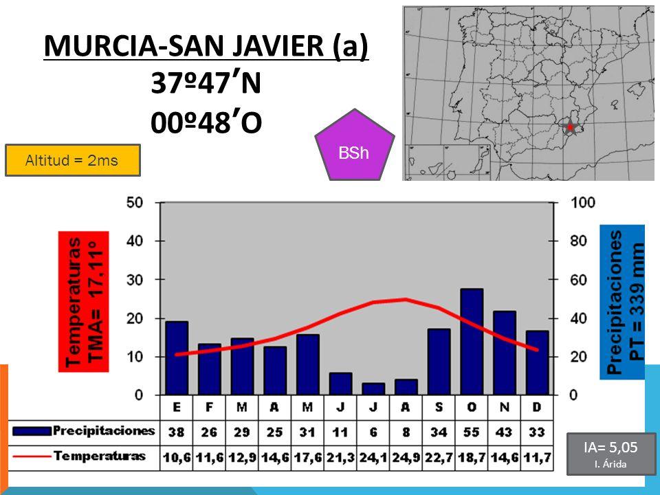 Altitud = 2ms MURCIA-SAN JAVIER (a) 37º47N 00º48O BSh IA= 5,05 I. Árida