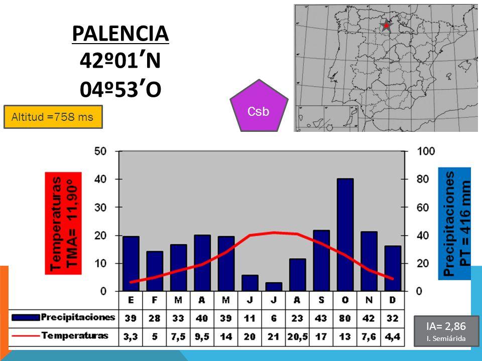 Altitud =758 ms PALENCIA 42º01N 04º53O Csb IA= 2,86 I. Semiárida