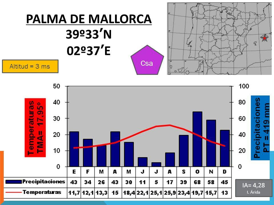 Altitud = 3 ms PALMA DE MALLORCA 39º33N 02º37E Csa IA= 4,28 I. Árida