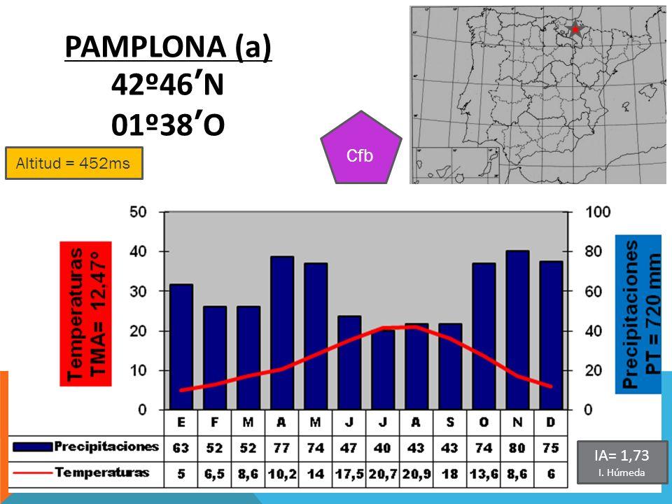Altitud = 452ms PAMPLONA (a) 42º46N 01º38O Cfb IA= 1,73 I. Húmeda