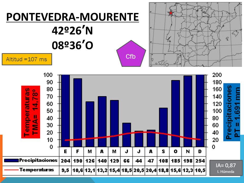 Altitud =107 ms PONTEVEDRA-MOURENTE 42º26N 08º36O Cfb IA= 0,87 I. Húmeda