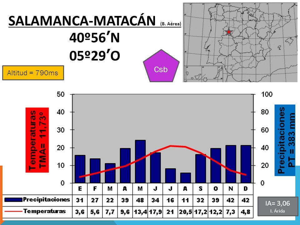 Altitud = 790ms SALAMANCA-MATACÁN (B. Aérea) 40º56N 05º29O Csb IA= 3,06 I. Árida