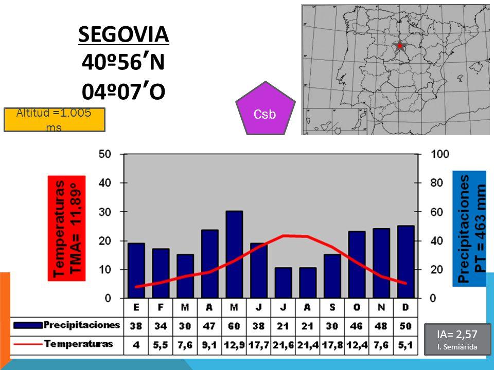 Altitud =1.005 ms SEGOVIA 40º56N 04º07O Csb IA= 2,57 I. Semiárida