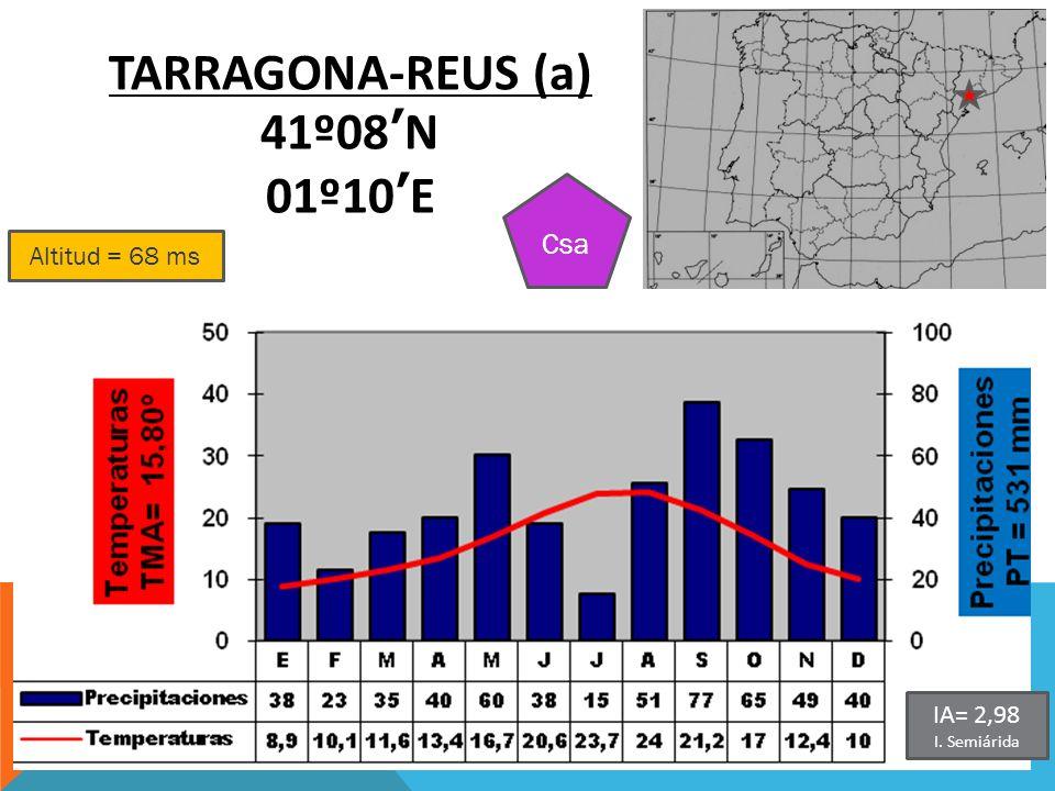 Altitud = 68 ms TARRAGONA-REUS (a) 41º08N 01º10E Csa IA= 2,98 I. Semiárida