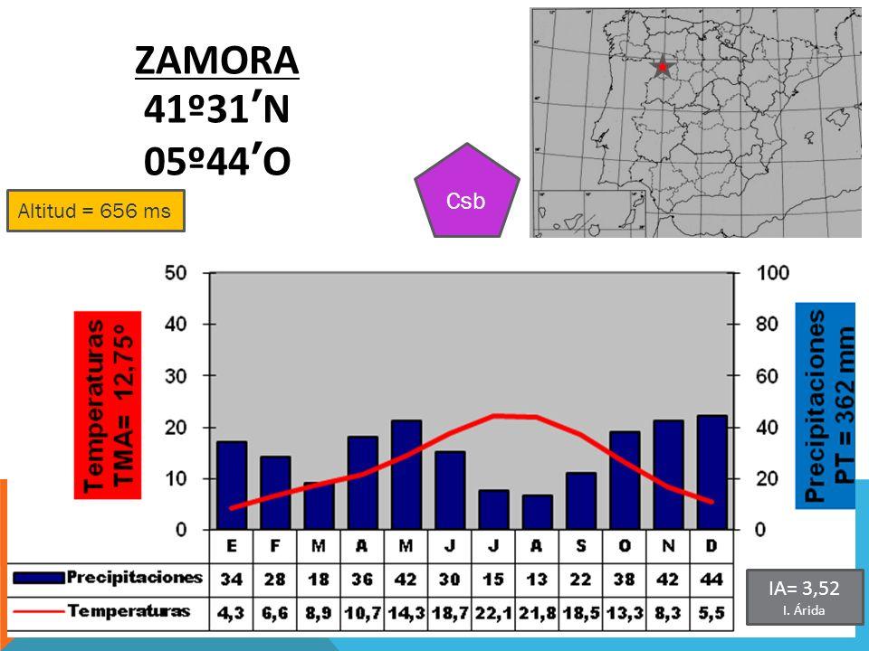 Altitud = 656 ms ZAMORA 41º31N 05º44O Csb IA= 3,52 I. Árida