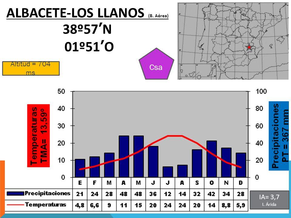 Altitud = 704 ms ALBACETE-LOS LLANOS (B. Aérea) 38º57N 01º51O Csa IA= 3,7 I. Árida