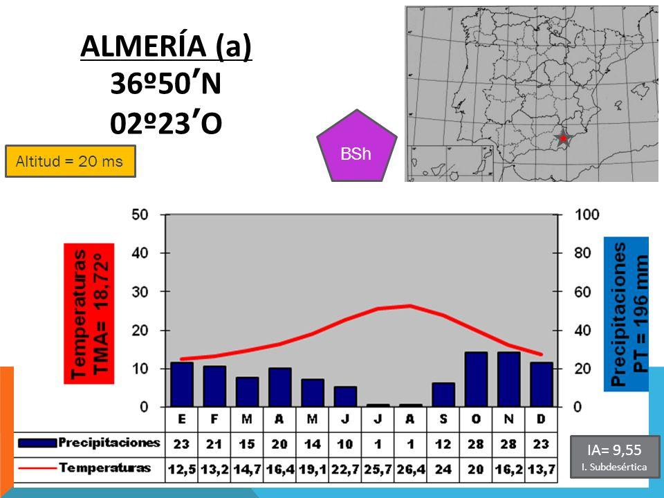 Altitud = 20 ms ALMERÍA (a) 36º50N 02º23O BSh IA= 9,55 I. Subdesértica