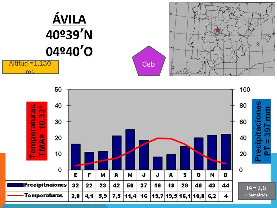Altitud =1.130 ms ÁVILA 40º39N 04º40O Csb IA= 2,6 I. Semiárida