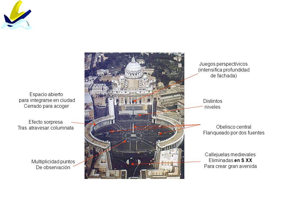 Obelisco central Flanqueado por dos fuentes Multiplicidad puntos De observación Juegos perspectívicos (intensifica profundidad de fachada) Distintos n