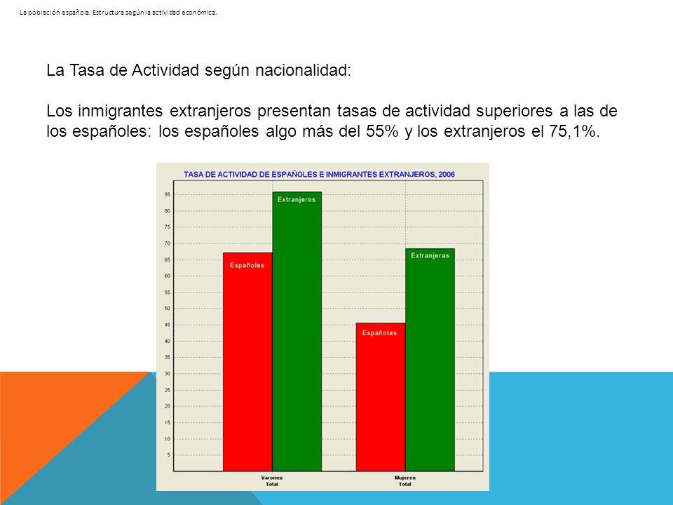 La población española. Estructura según la actividad económica. La Tasa de Actividad según nacionalidad: Los inmigrantes extranjeros presentan tasas d
